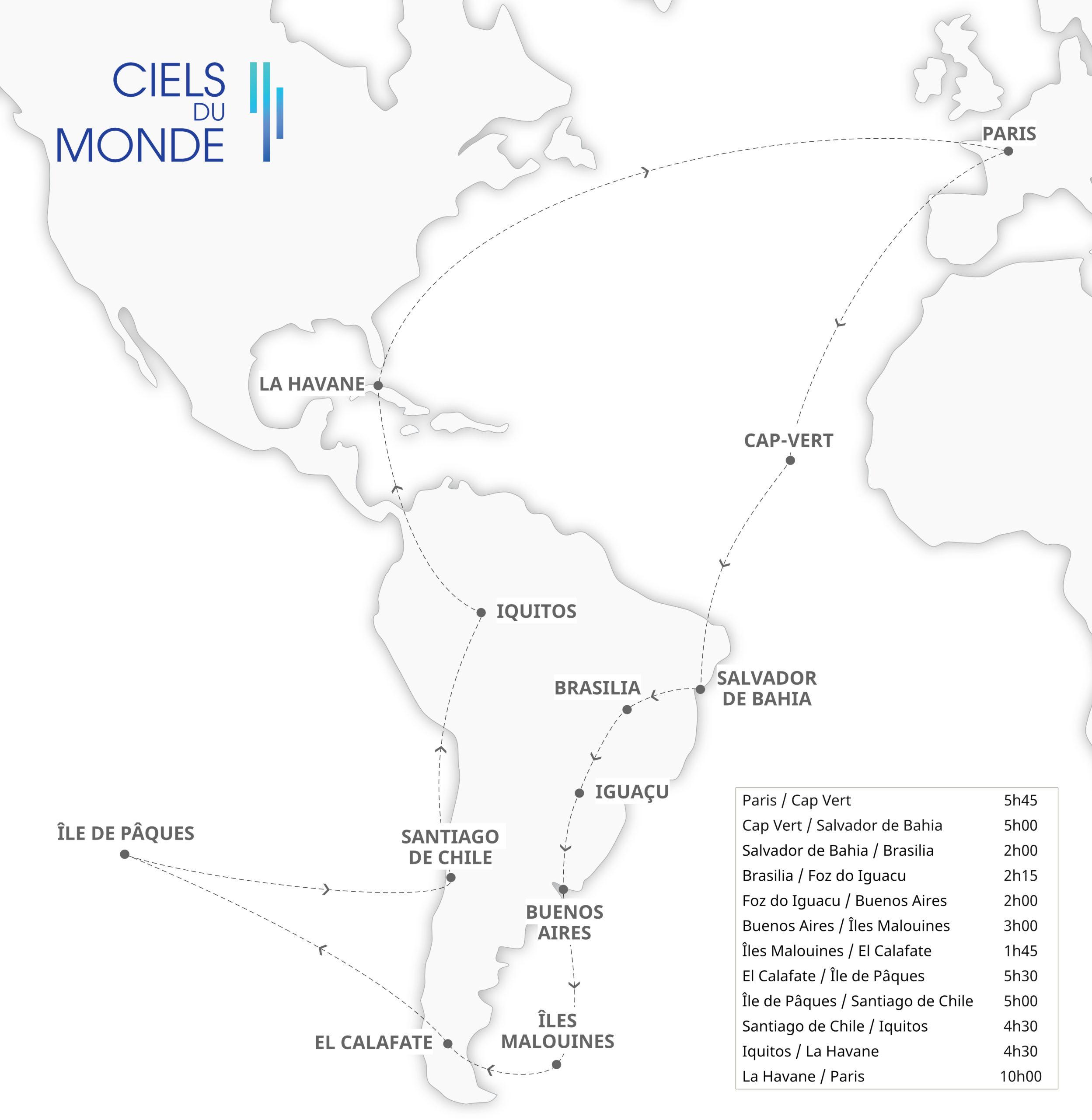 Odyssée Latino-Américaine - Temps de vol