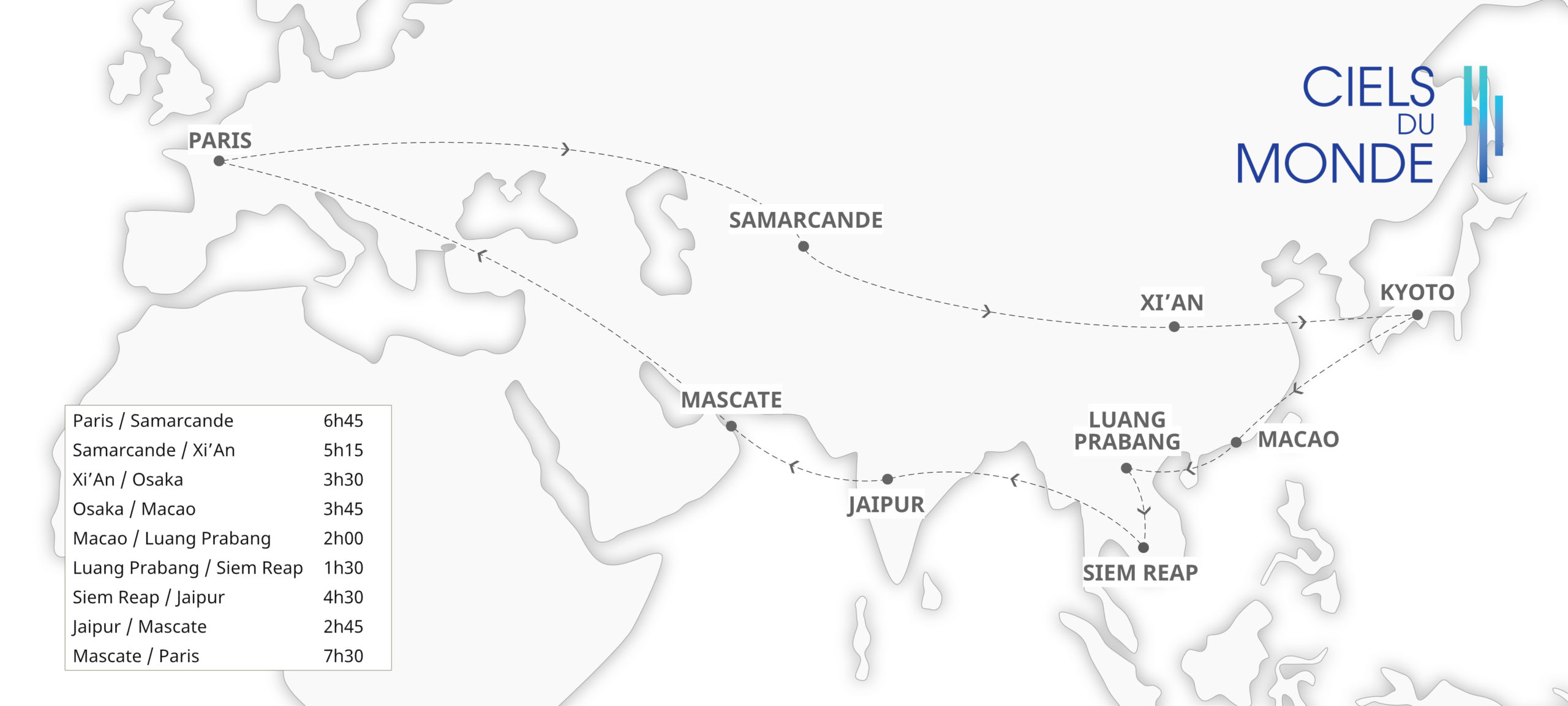 Odyssée Asiatique - Temps de vol